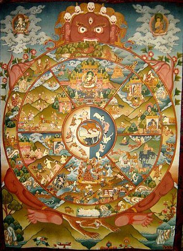 Thanka Wheel of Life